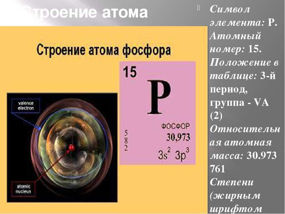 Строение атома Символ элемента:P. Атомный номер:15. Положение в таблице:3...