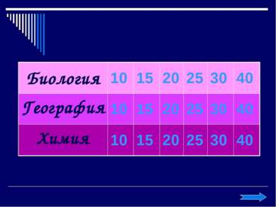 Биология 10 15 20 25 30 40 География 10 15 20 25 30 40 Химия 10 15 20 25 30 40