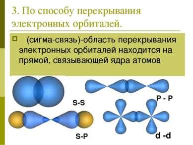 3. По способу перекрывания электронных орбиталей. σ (сигма-связь)-область пер...