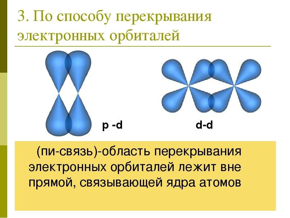 3. По способу перекрывания электронных орбиталей π (пи-связь)-область перекры...