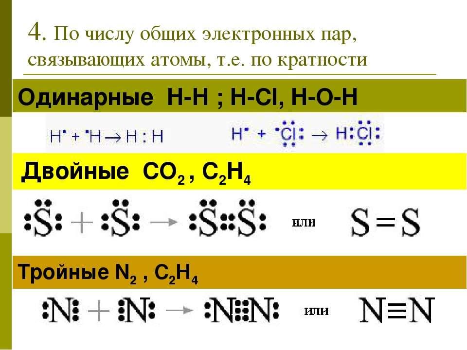 4. По числу общих электронных пар, связывающих атомы, т.е. по кратности Одина...