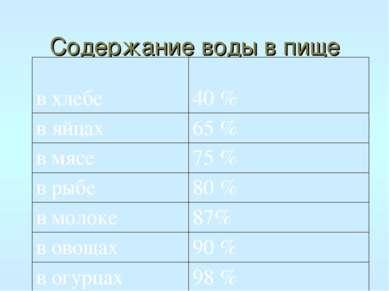 Содержание воды в пище в хлебе 40 % в яйцах 65 % в мясе 75 % в рыбе 80 % в мо...