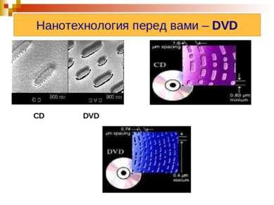 Нанотехнология перед вами – DVD CD DVD