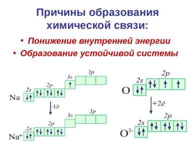 Причины образования химической связи: Понижение внутренней энергии Образовани...