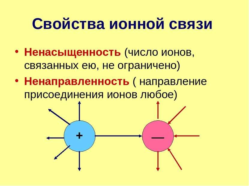 Свойства ионной связи Ненасыщенность (число ионов, связанных ею, не ограничен...