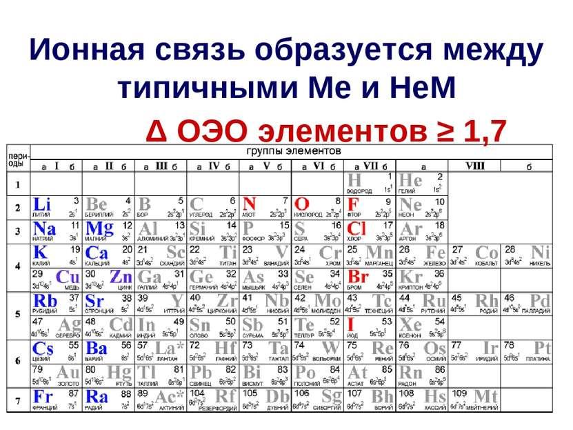 Ионная связь образуется между типичными Ме и НеМ Δ ОЭО элементов ≥ 1,7