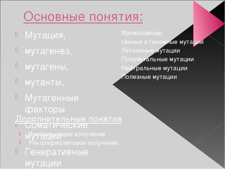 Основные понятия: Мутация, мутагенез, мутагены, мутанты, Мутагенные факторы С...
