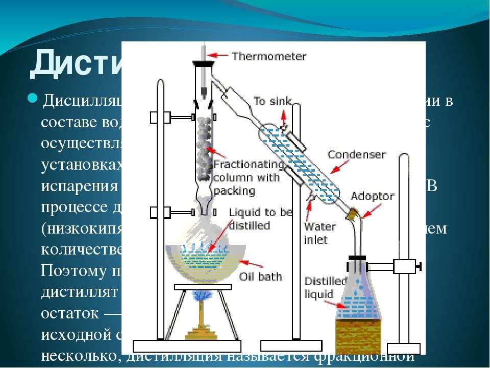 Дистилляция Дисцилляция воды (перегонка) основана на различии в составе воды ...