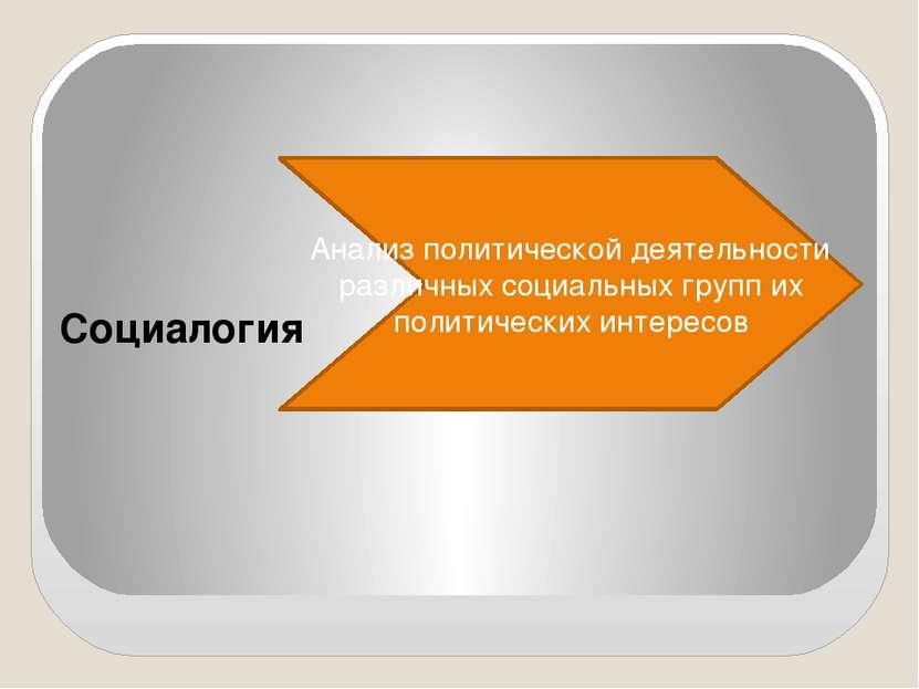 Социалогия Анализ политической деятельности различных социальных групп их пол...