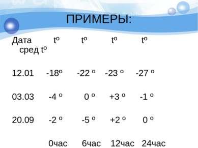 ПРИМЕРЫ: Дата tº tº tº tº сред tº 12.01 -18º -22 º -23 º -27 º 03.03 -4 º 0 º...