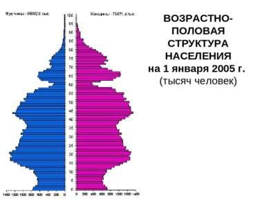 ВОЗРАСТНО-ПОЛОВАЯ СТРУКТУРА НАСЕЛЕНИЯ на 1 января 2005 г. (тысяч человек)