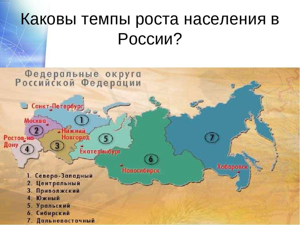 Каковы темпы роста населения в России?