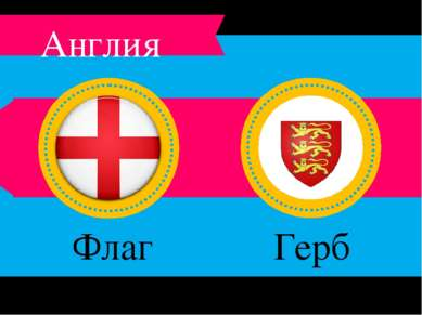 Флаг Англии Герб Англии Англия
