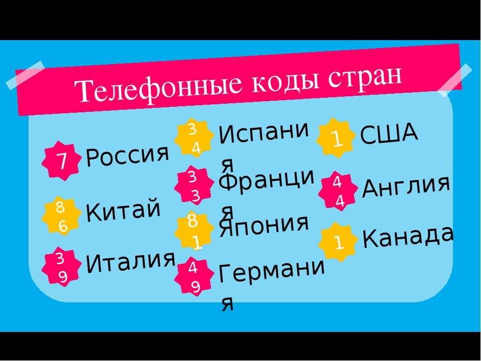 Телефонные коды стран 7 Россия 86 Китай 39 Италия 34 Испания 33 Франция 81 Яп...