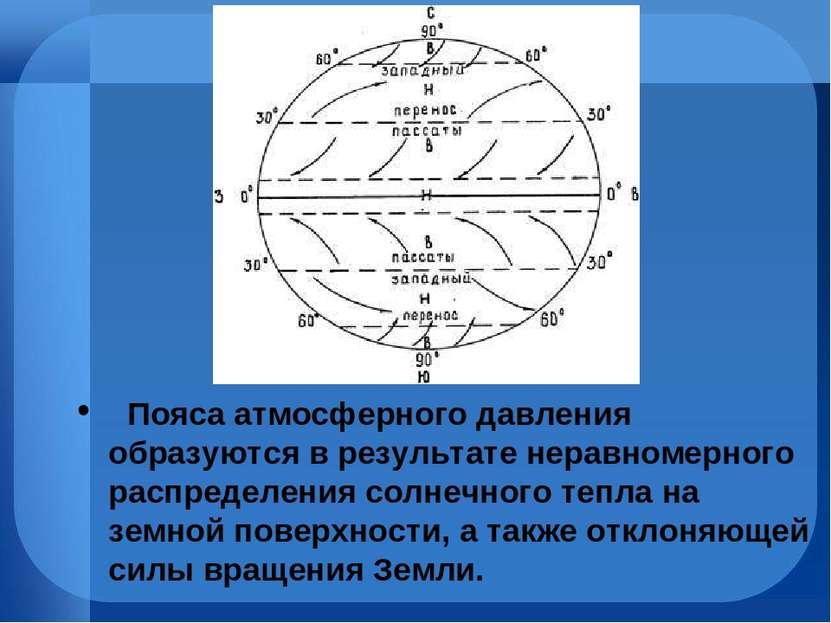 Пояса атмосферного давления образуются врезультате неравномерного распреде...