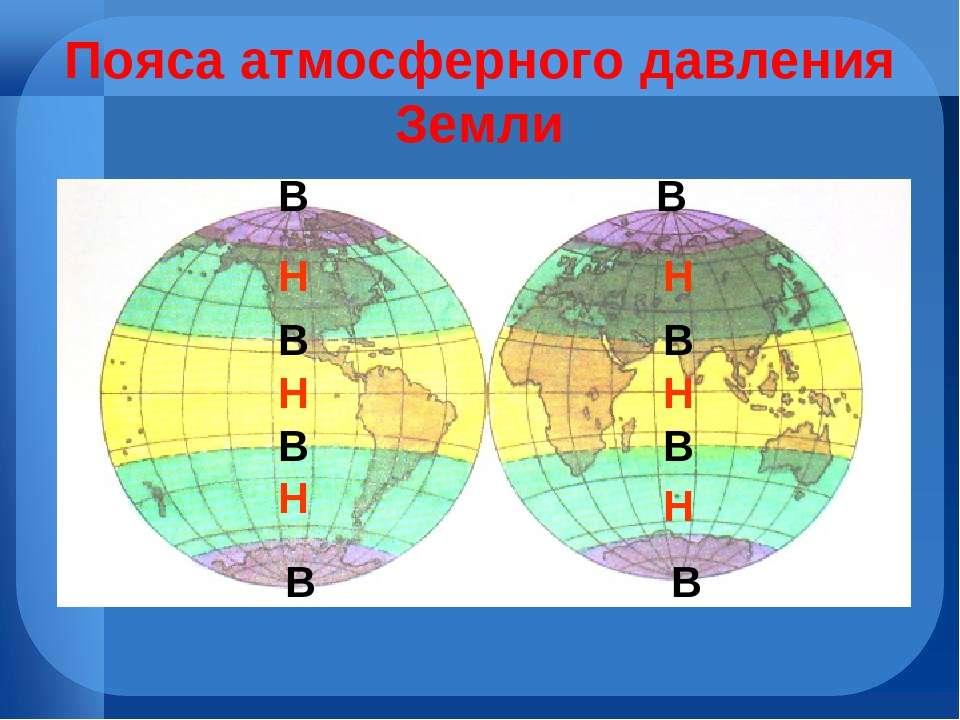 Пояса атмосферного давления Земли В В В В В В В В Н Н Н Н Н Н