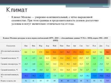 Экономическая ситуация Санкт-Петербург — один из важнейших экономических цент...