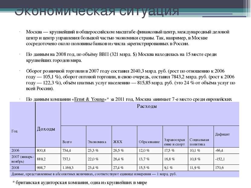 Экономическая ситуация Москва— крупнейший в общероссийском масштабе финансов...