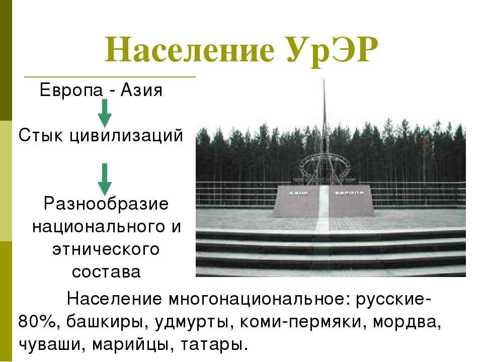Население УрЭР Европа - Азия Стык цивилизаций Разнообразие национального и эт...