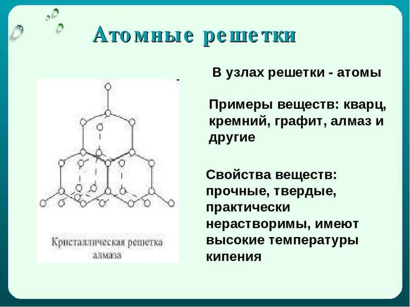 Атомные решетки В узлах решетки - атомы Примеры веществ: кварц, кремний, граф...