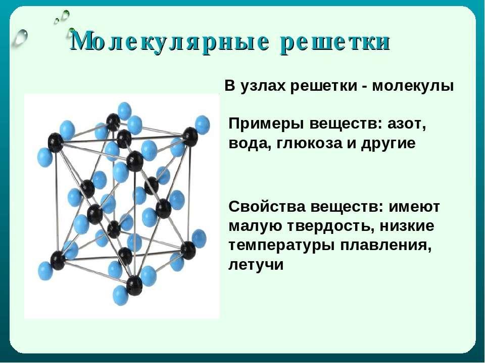 Молекулярные решетки В узлах решетки - молекулы Примеры веществ: азот, вода, ...