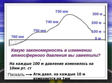 100 м 760 мм 0 м 200 м 750 мм 300 м 740 мм 730 мм Какую закономерность в изме...