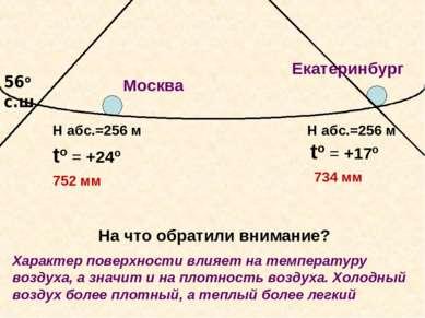 Москва Екатеринбург 56о с.ш 752 мм 734 мм Н абс.=256 м Н абс.=256 м На что об...