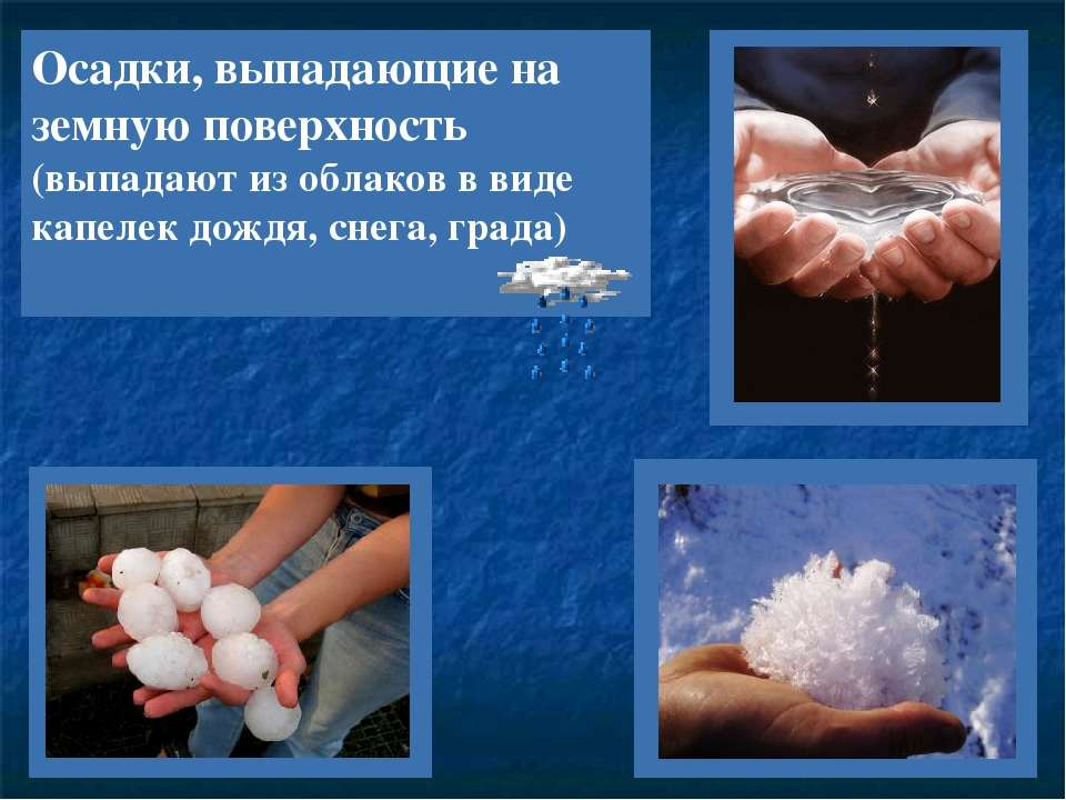 Осадки, выпадающие на земную поверхность (выпадают из облаков в виде капелек ...