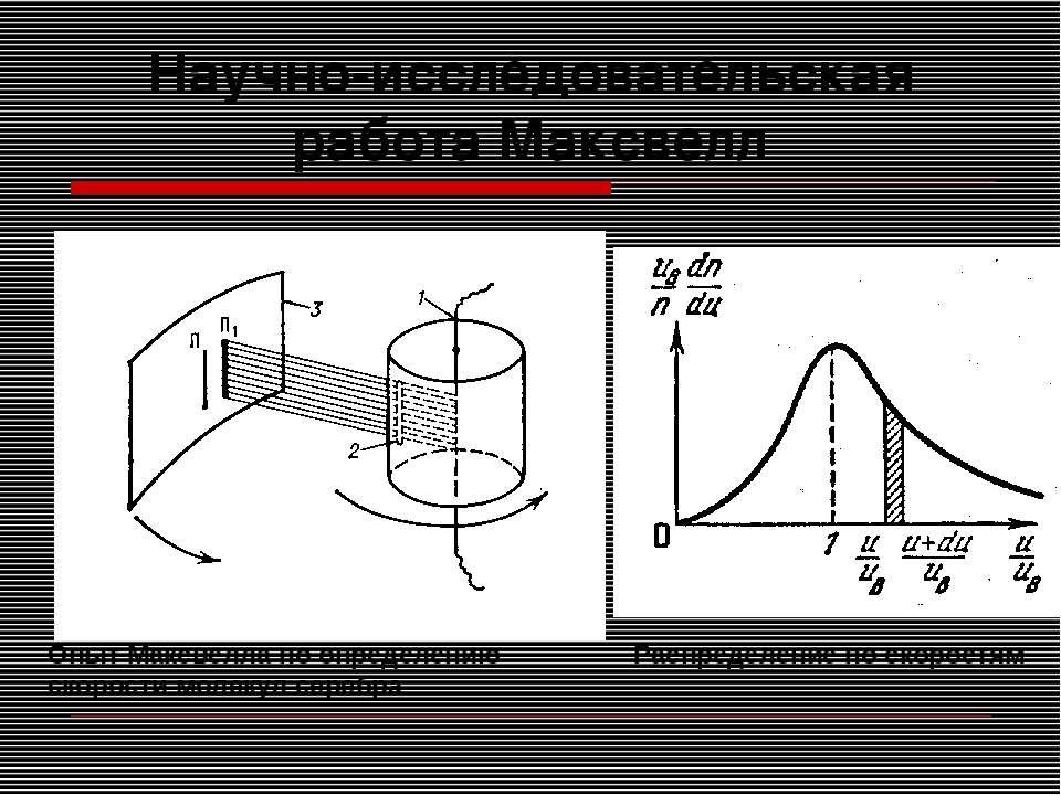 Научно-исследовательская работа Максвелл Опыт Максвелла по определению скорос...