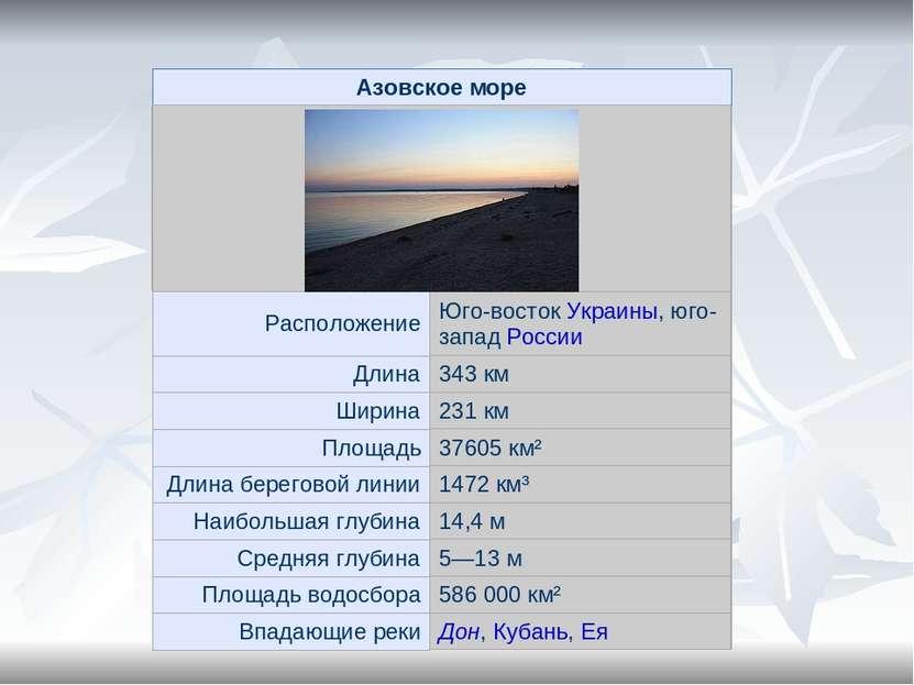 Азовское море ...