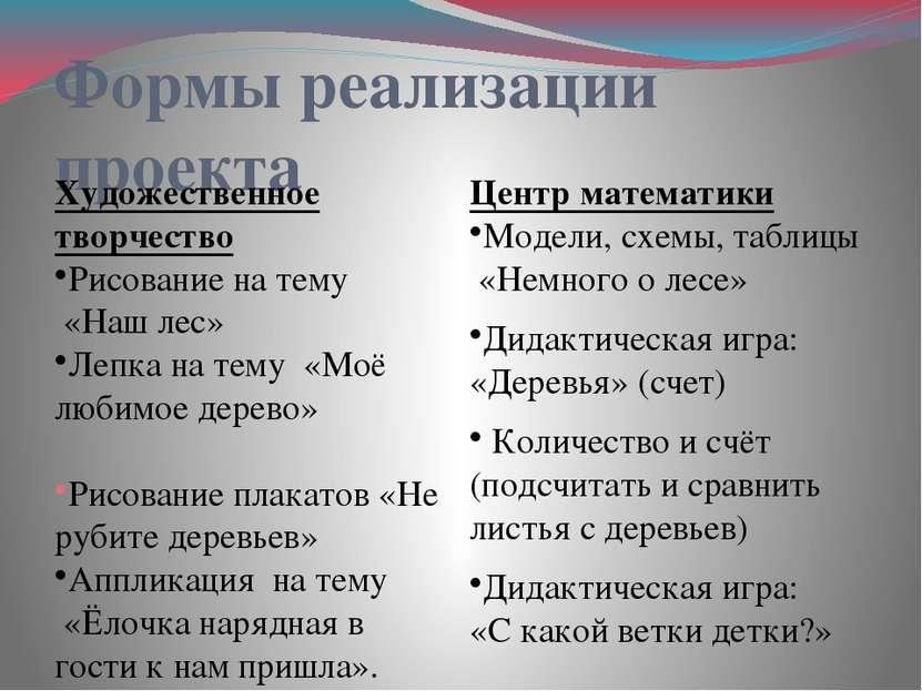 Формы реализации проекта Художественное творчество Рисование на тему «Наш ле...