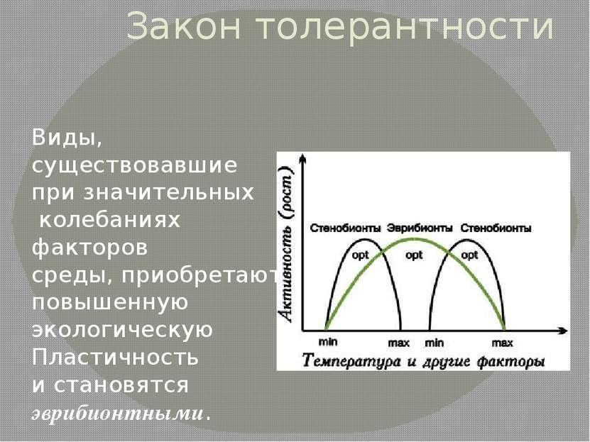 Закон толерантности Виды, существовавшие при значительных колебаниях факторов...