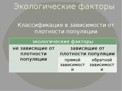 Экологические факторы Классификация в зависимости от плотности популяции экол...