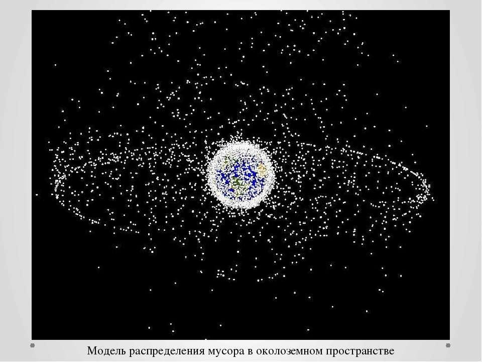 Модель распределения мусора в околоземном пространстве