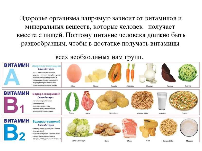 Здоровьеорганизма напрямую зависит отвитаминови минеральныхвеществ, котор...