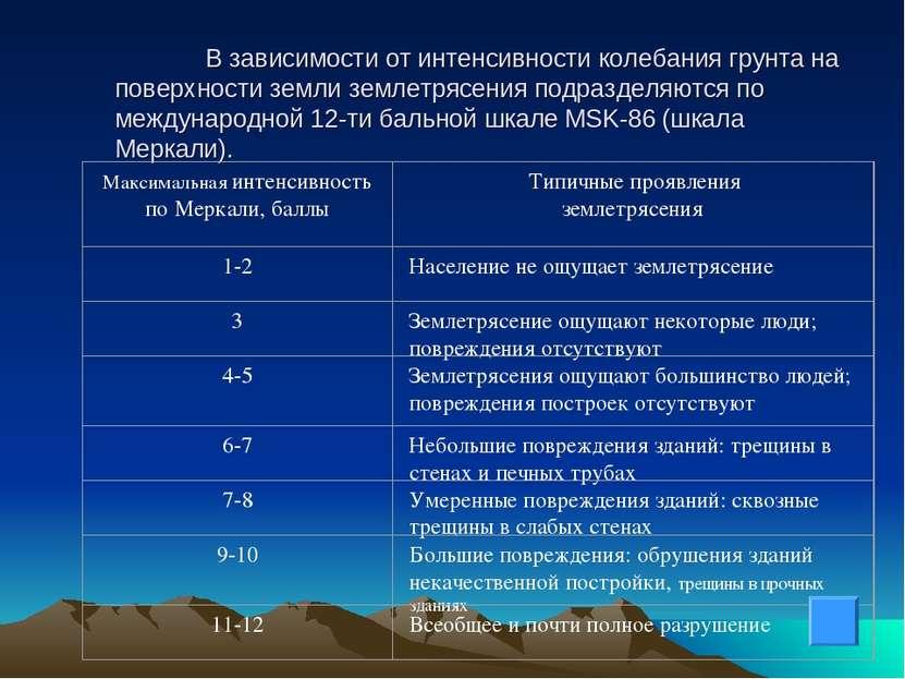 В зависимости от интенсивности колебания грунта на поверхности земли землетря...