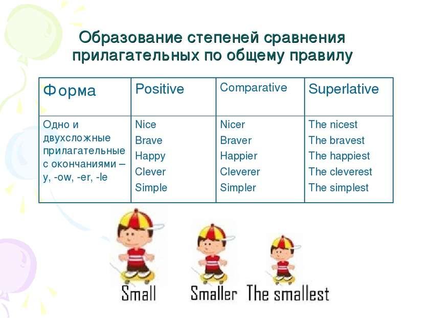 Образование степеней сравнения прилагательных по общему правилу