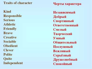Traits of character Kind Responsible Serious Athletic Friendly Brave Creative...