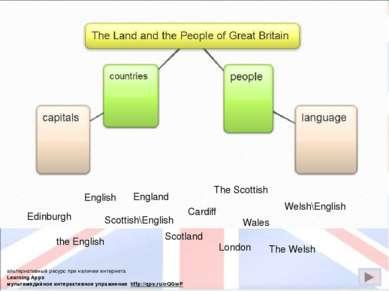 the English English Scotland London Welsh\English Edinburgh Scottish\English ...