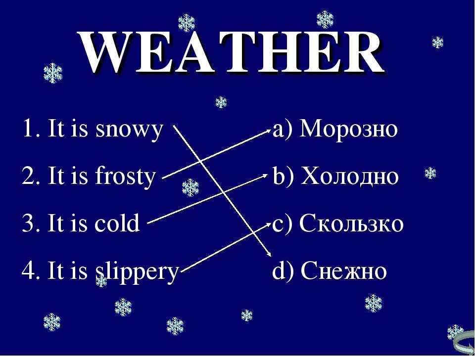 WEATHER It is snowy It is frosty 3. It is cold 4. It is slippery Морозно Холо...
