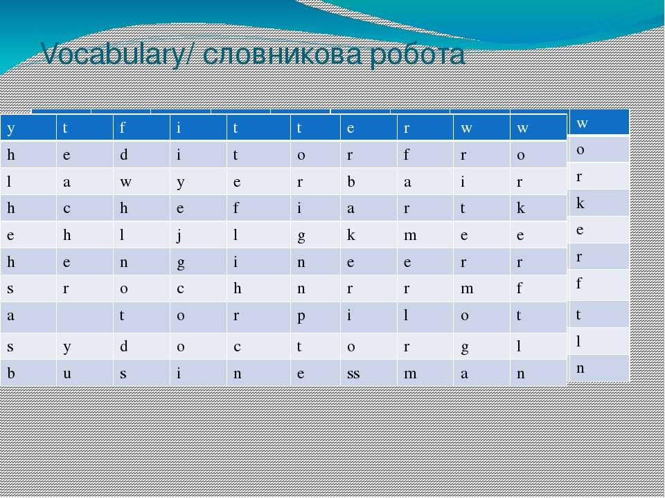 Vocabulary/ словникова робота Find the jobs in the wordsquare y t f i t t e r...