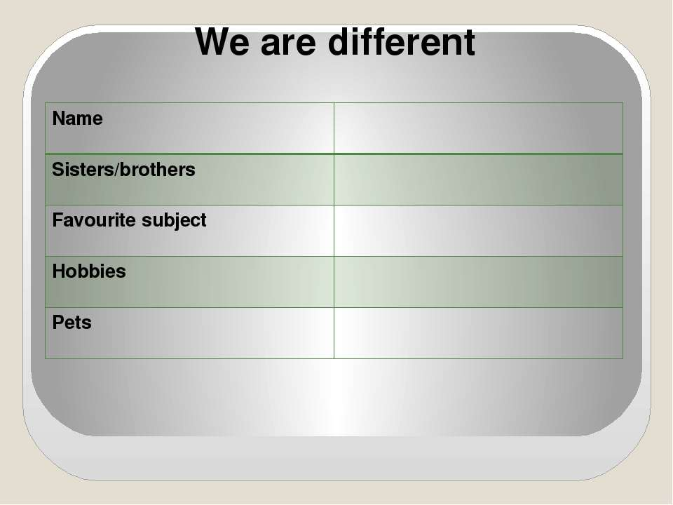 We are different Name Sisters/brothers Favouritesubject Hobbies Pets