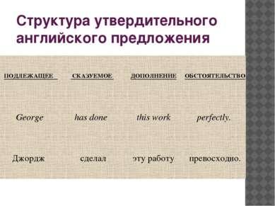 Структура утвердительного английского предложения ПОДЛЕЖАЩЕЕ СКАЗУЕМОЕ ДОП...