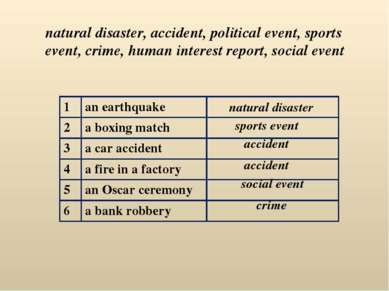 natural disaster, accident, political event, sports event, crime, human inter...