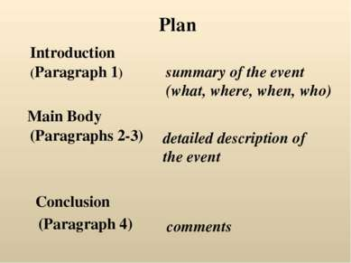Plan Introduction (Paragraph 1) Main Body (Paragraphs 2-3) Conclusion (Paragr...