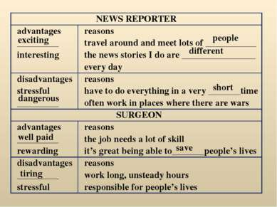 exciting people different dangerous short well paid save tiring NEWS REPORTER...