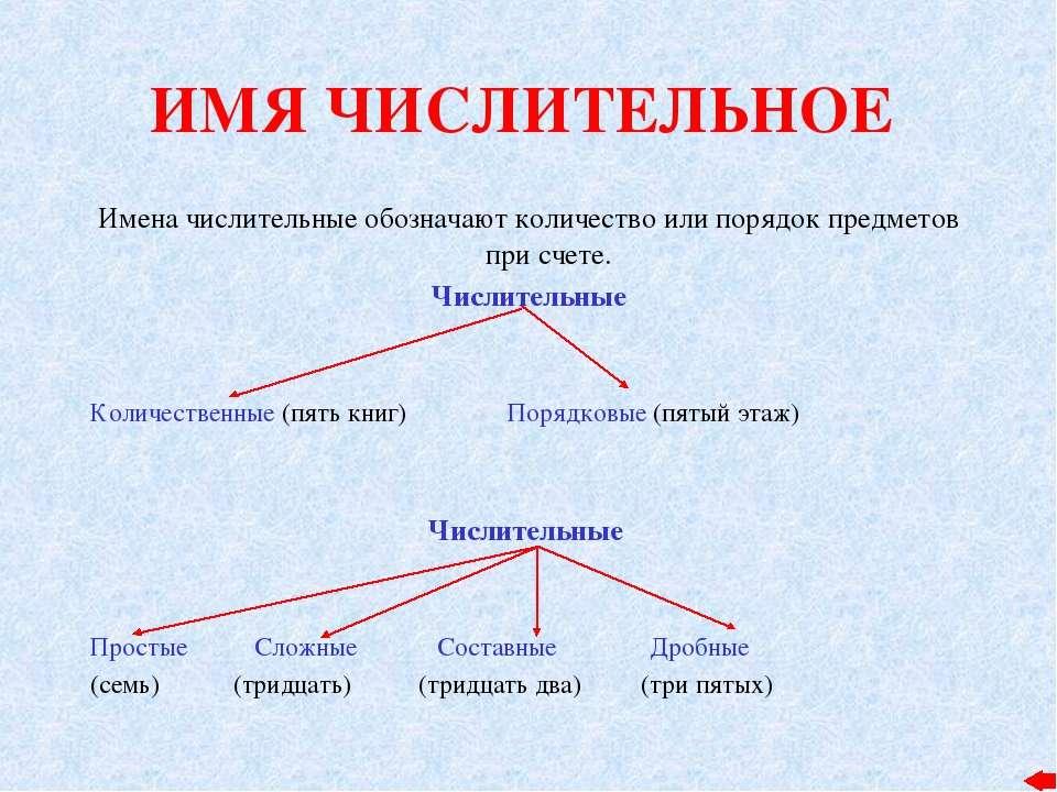 ИМЯ ЧИСЛИТЕЛЬНОЕ Имена числительные обозначают количество или порядок предмет...