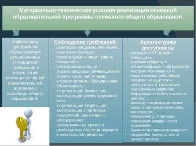 Материально-технические условия реализации основной образовательной программы...