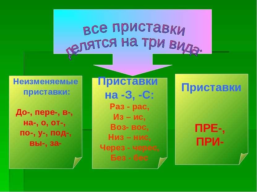 Неизменяемые приставки: До-, пере-, в-, на-, о, от-, по-, у-, под-, вы-, за- ...