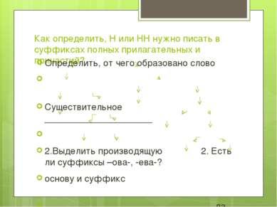 Как определить, Н или НН нужно писать в суффиксах полных прилагательных и при...